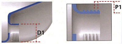 filetage S80x6